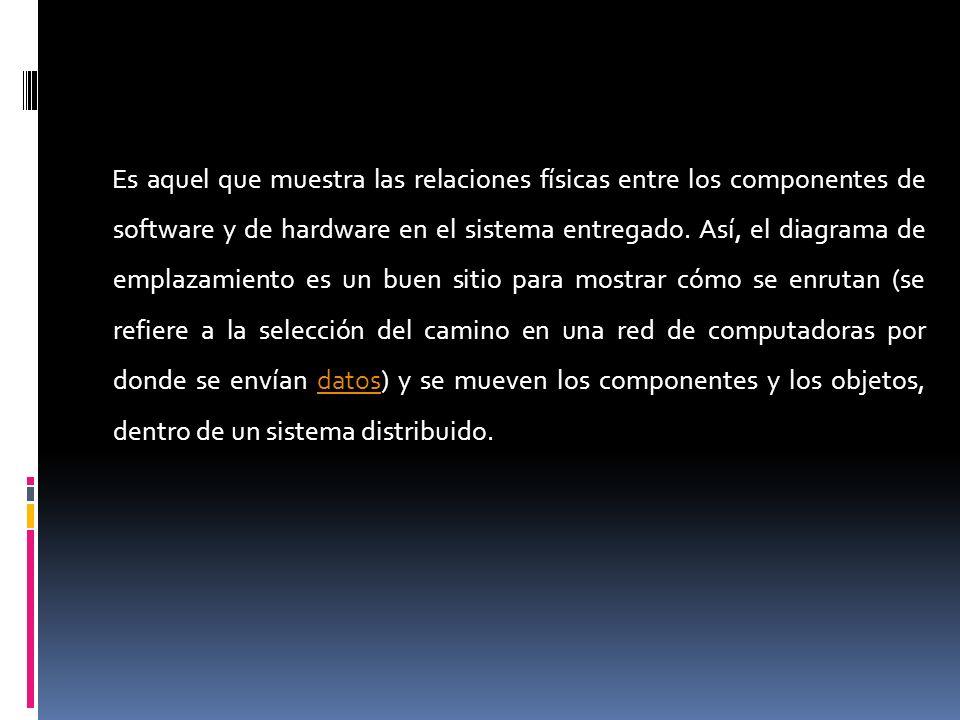 Es aquel que muestra las relaciones físicas entre los componentes de software y de hardware en el sistema entregado. Así, el diagrama de emplazamiento