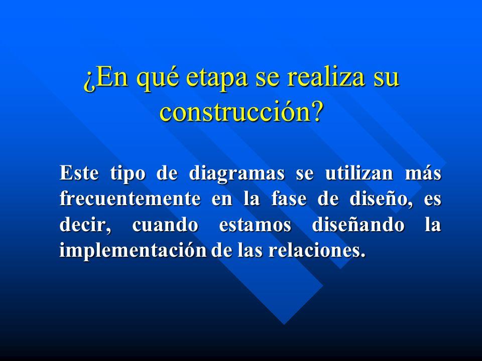 ¿En qué etapa se realiza su construcción? Este tipo de diagramas se utilizan más frecuentemente en la fase de diseño, es decir, cuando estamos diseñan