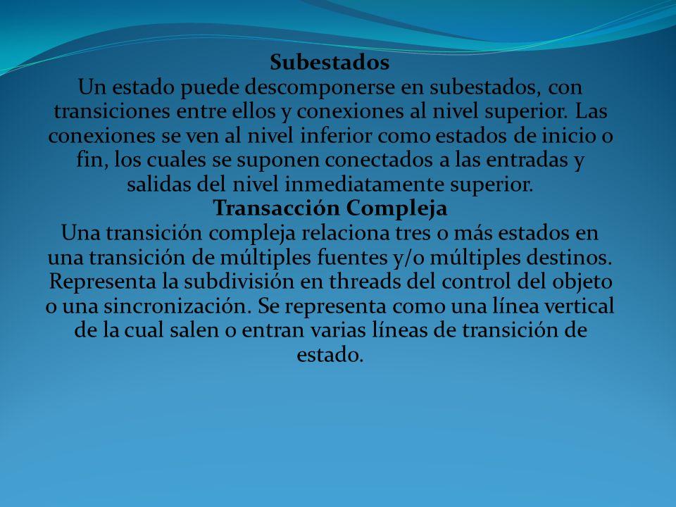 Subestados Un estado puede descomponerse en subestados, con transiciones entre ellos y conexiones al nivel superior. Las conexiones se ven al nivel in