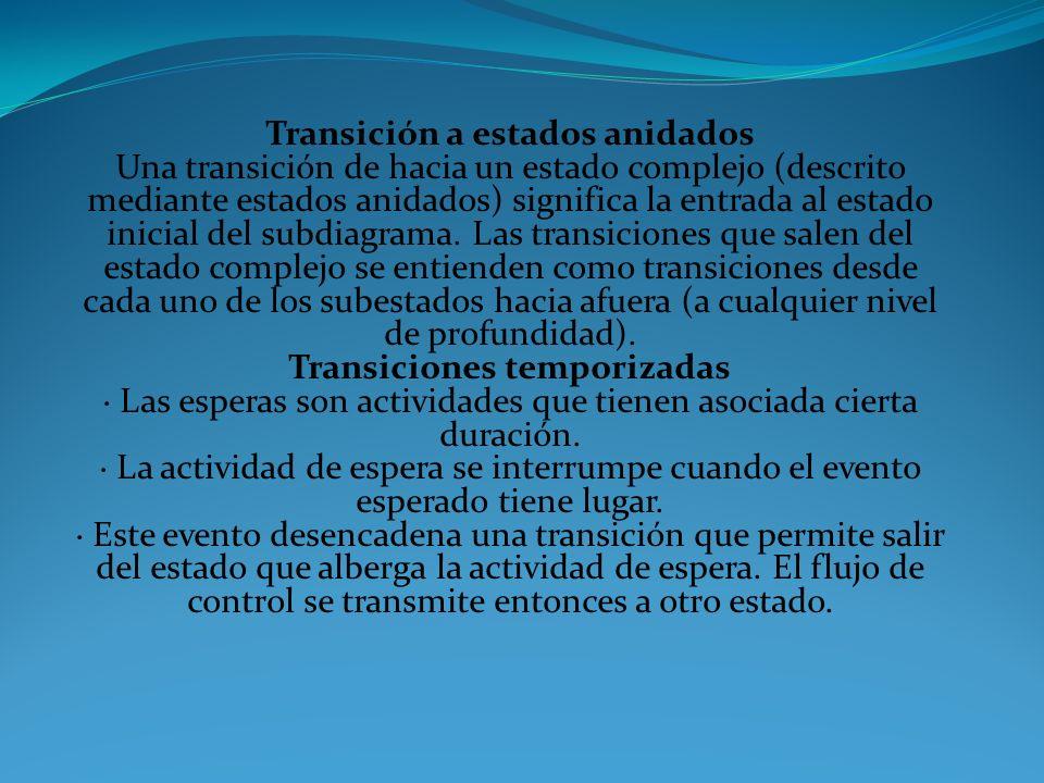 Transición a estados anidados Una transición de hacia un estado complejo (descrito mediante estados anidados) significa la entrada al estado inicial d