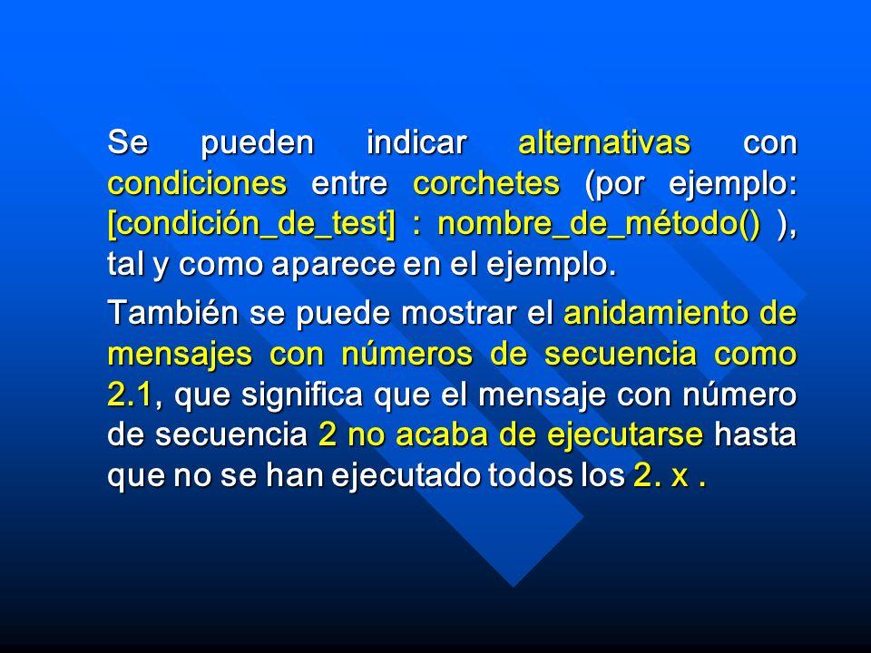 Se pueden indicar alternativas con condiciones entre corchetes (por ejemplo: [condición_de_test] : nombre_de_método() ), tal y como aparece en el ejem
