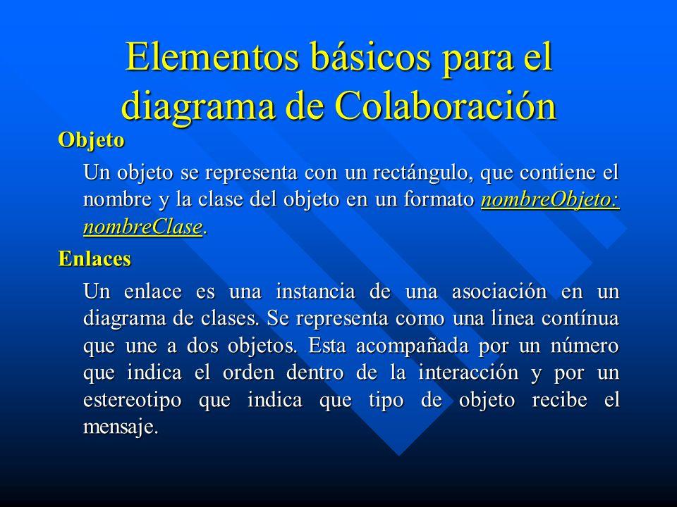 Elementos básicos para el diagrama de Colaboración Objeto Un objeto se representa con un rectángulo, que contiene el nombre y la clase del objeto en u