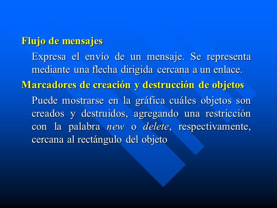 Flujo de mensajes Expresa el envío de un mensaje. Se representa mediante una flecha dirigida cercana a un enlace. Marcadores de creación y destrucción
