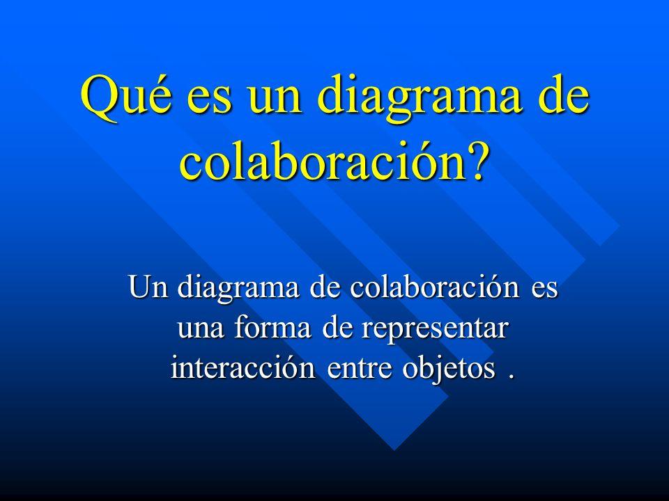 Qué es un diagrama de colaboración? Un diagrama de colaboración es una forma de representar interacción entre objetos.