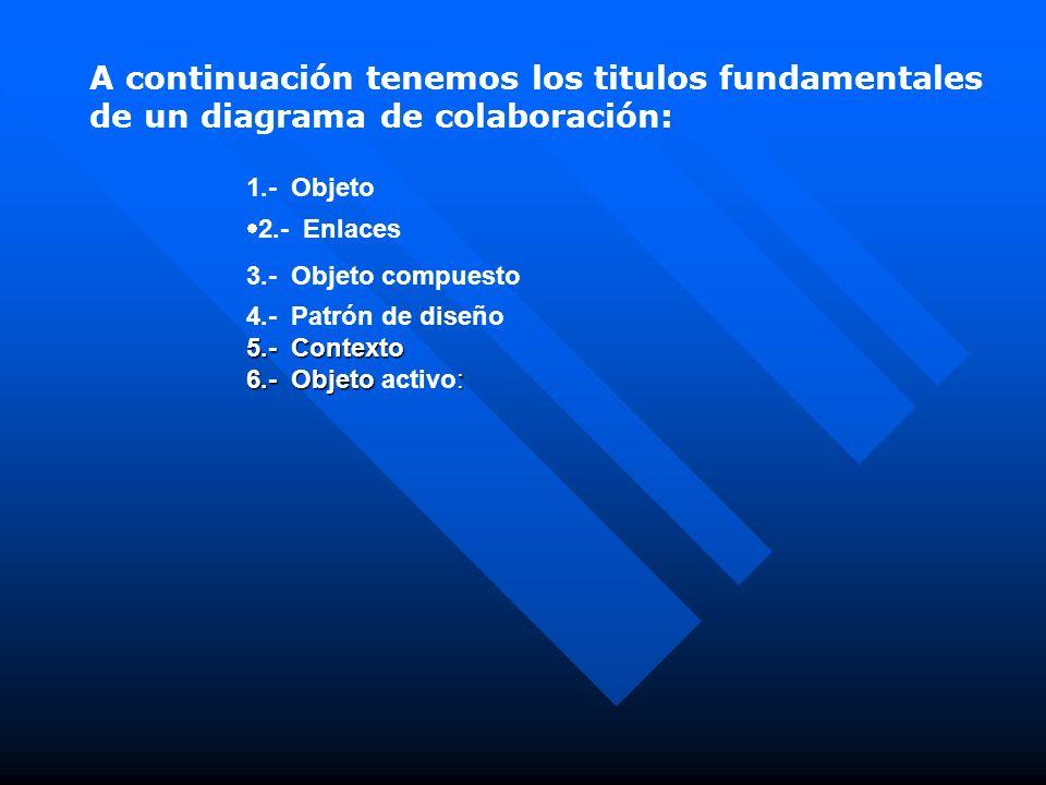 A continuación tenemos los titulos fundamentales de un diagrama de colaboración: 1.- Objeto 2.- Enlaces 3.- Objeto compuesto 4.- Patrón de diseño 5.-