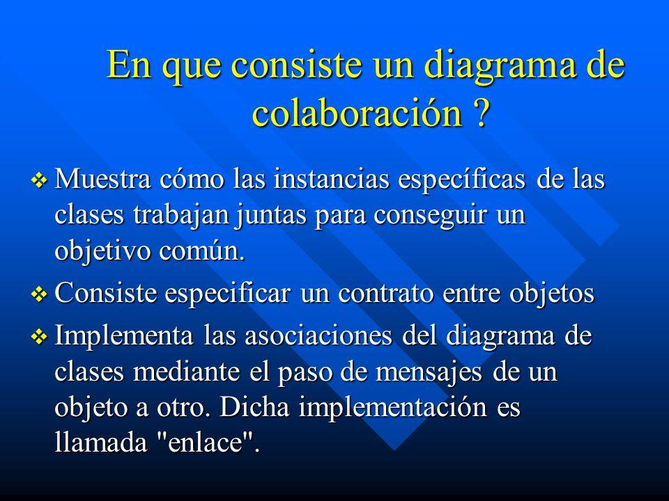 En que consiste un diagrama de colaboración ? Muestra cómo las instancias específicas de las clases trabajan juntas para conseguir un objetivo común.