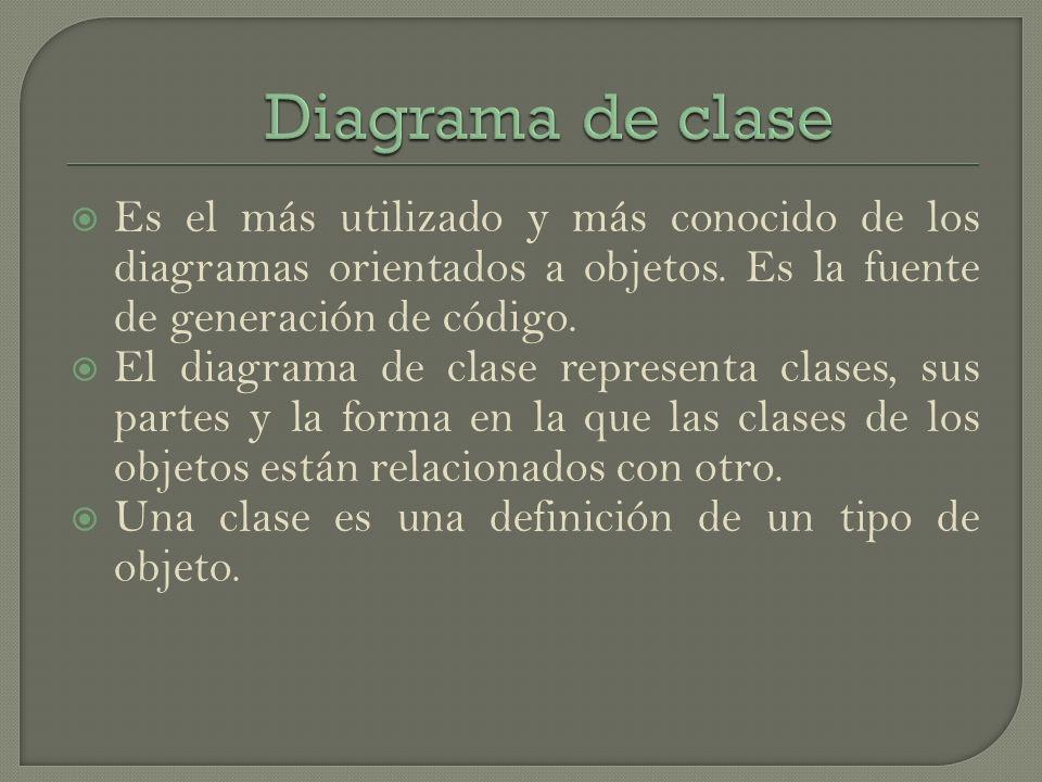 Es el más utilizado y más conocido de los diagramas orientados a objetos. Es la fuente de generación de código. El diagrama de clase representa clases