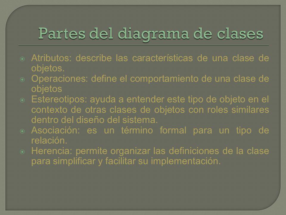Atributos: describe las características de una clase de objetos. Operaciones: define el comportamiento de una clase de objetos Estereotipos: ayuda a e