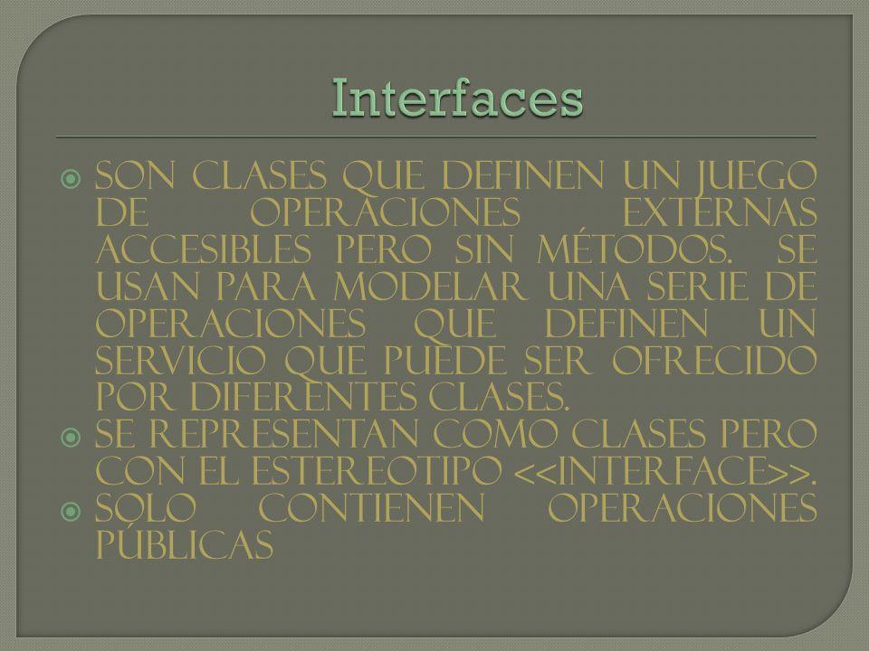 Son clases que definen un juego de operaciones externas accesibles pero sin métodos. Se usan para modelar una serie de operaciones que definen un serv
