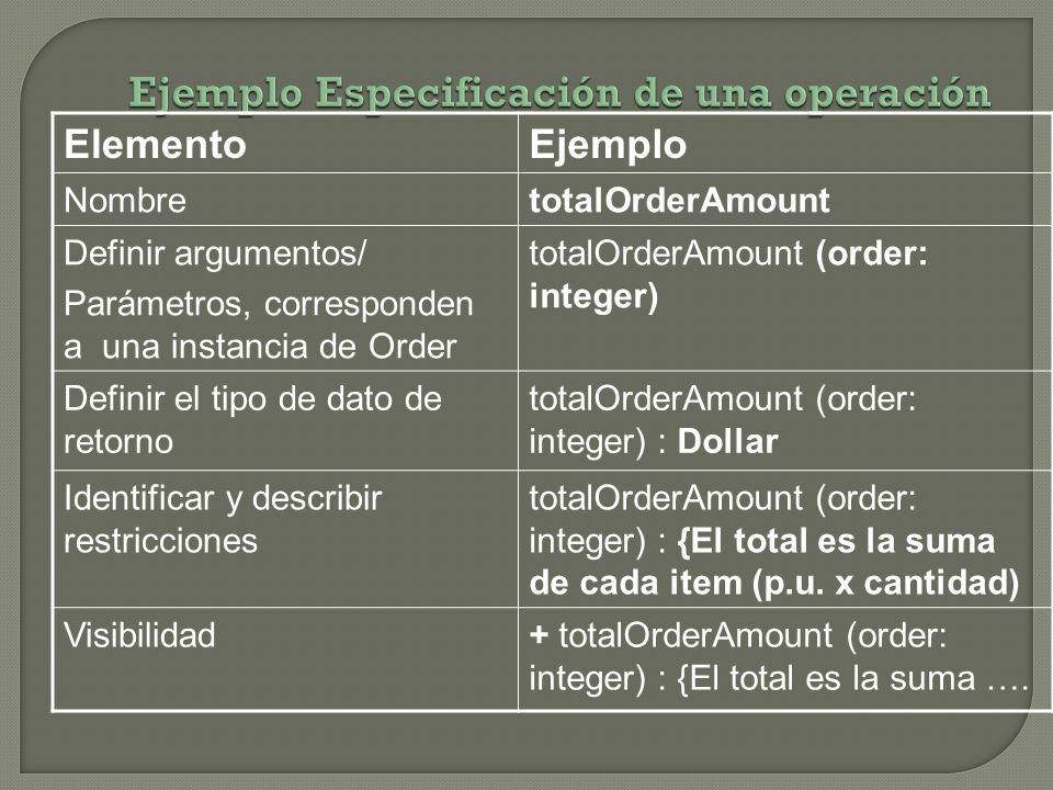 ElementoEjemplo NombretotalOrderAmount Definir argumentos/ Parámetros, corresponden a una instancia de Order totalOrderAmount (order: integer) Definir