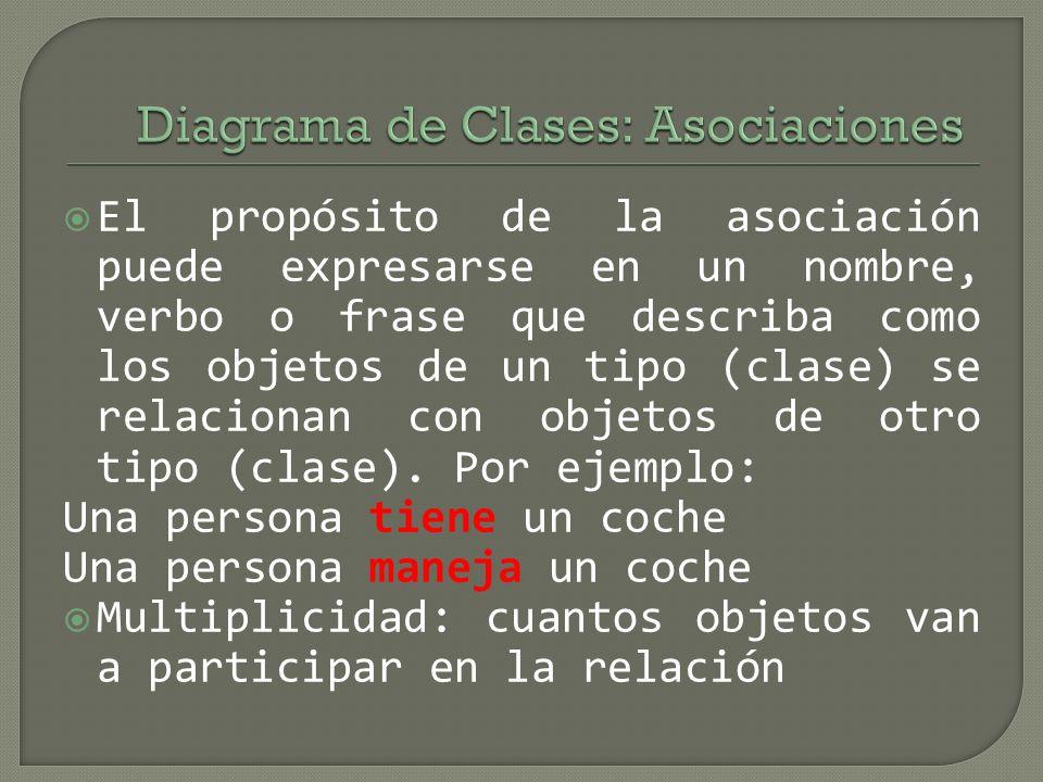 El propósito de la asociación puede expresarse en un nombre, verbo o frase que describa como los objetos de un tipo (clase) se relacionan con objetos