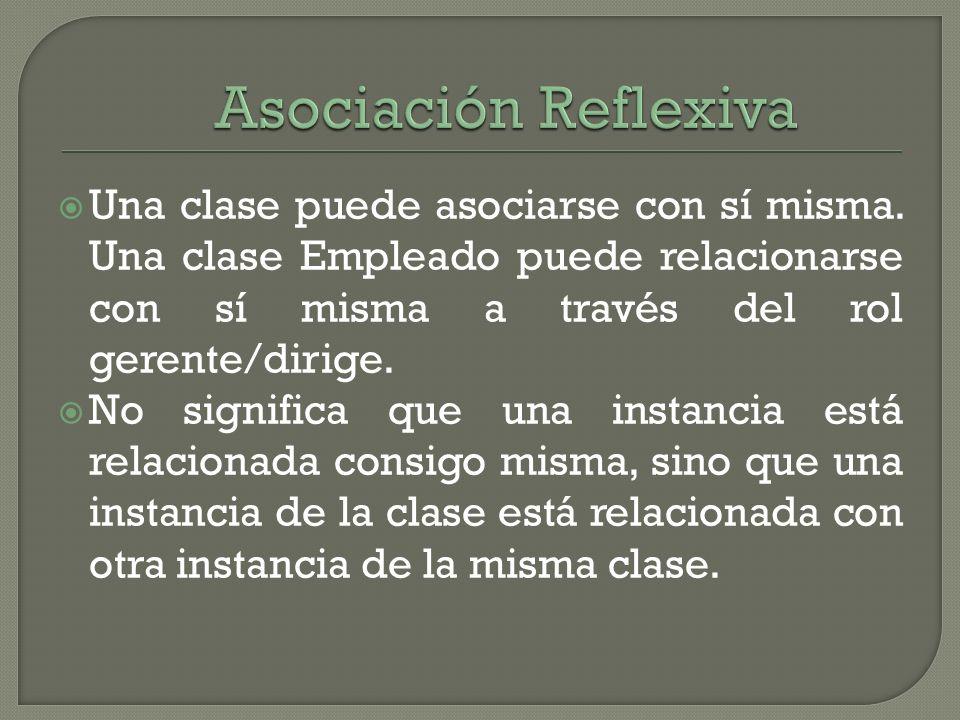 Una clase puede asociarse con sí misma. Una clase Empleado puede relacionarse con sí misma a través del rol gerente/dirige. No significa que una insta