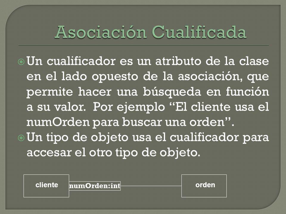 Un cualificador es un atributo de la clase en el lado opuesto de la asociación, que permite hacer una búsqueda en función a su valor. Por ejemplo El c