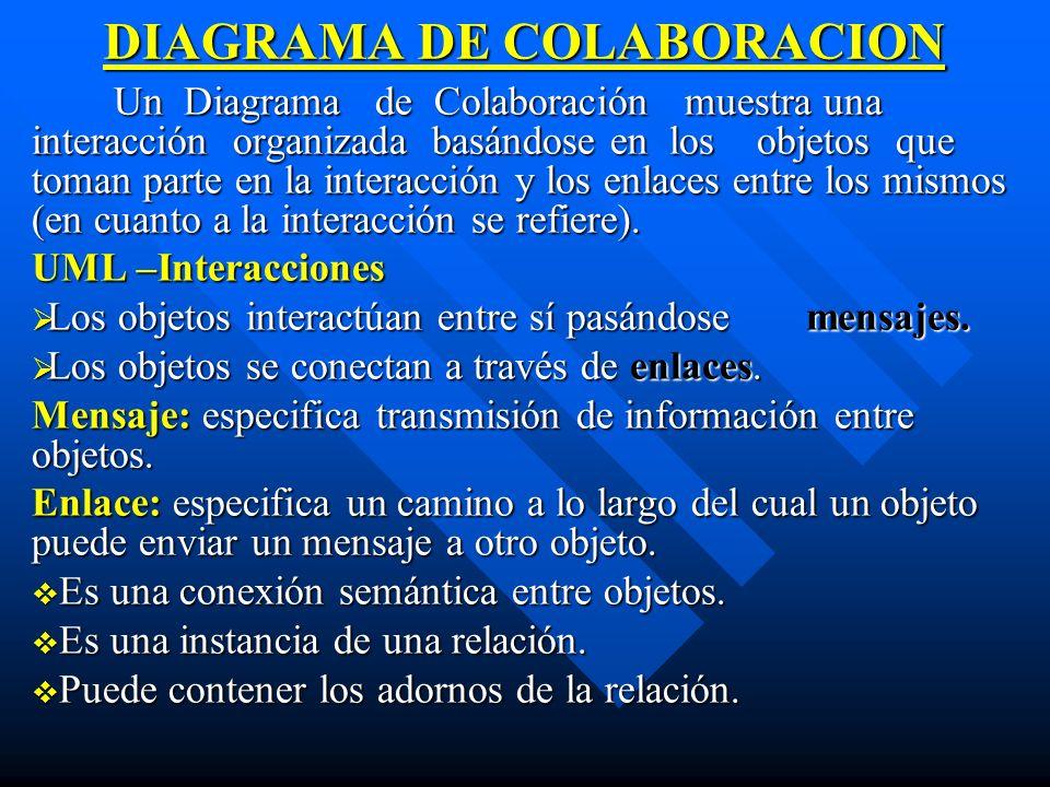 DIAGRAMA DE COLABORACION Un Diagrama de Colaboración muestra una interacción organizada basándose en los objetos que toman parte en la interacción y l