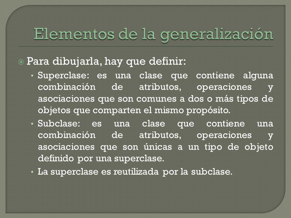 Para dibujarla, hay que definir: Superclase: es una clase que contiene alguna combinación de atributos, operaciones y asociaciones que son comunes a d