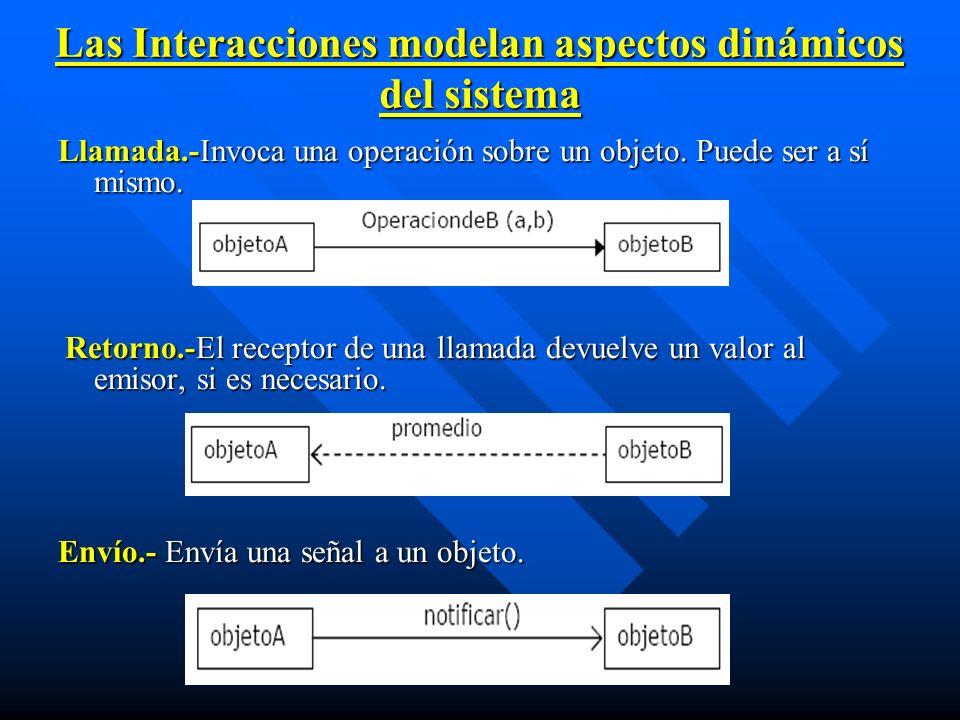 Las Interacciones modelan aspectos dinámicos del sistema Llamada.-Invoca una operación sobre un objeto. Puede ser a sí mismo. Retorno.-El receptor de