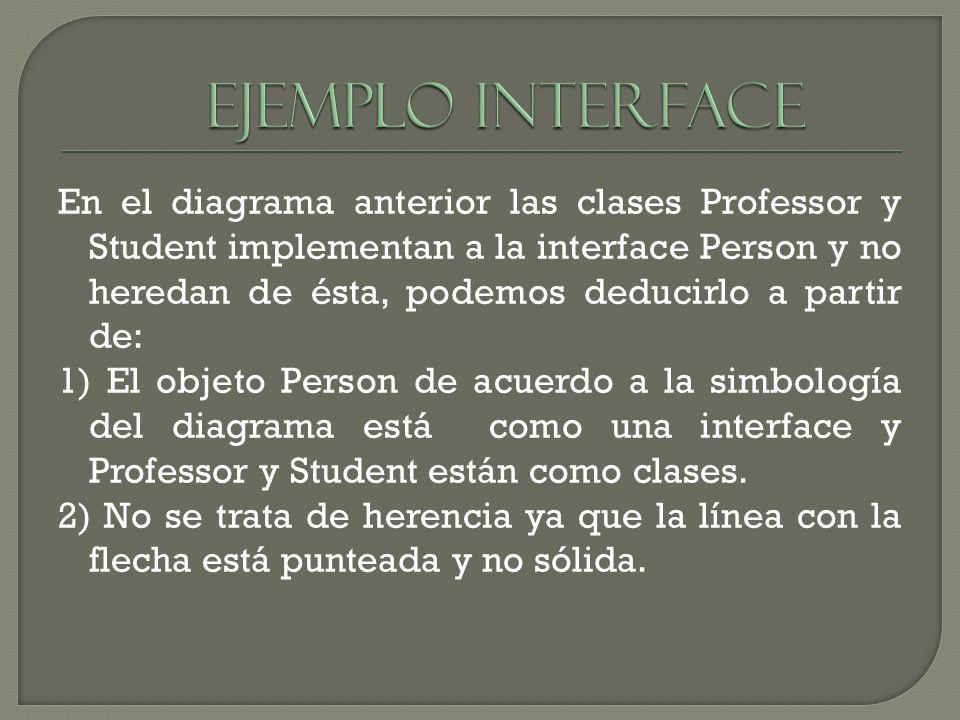 En el diagrama anterior las clases Professor y Student implementan a la interface Person y no heredan de ésta, podemos deducirlo a partir de: 1) El ob
