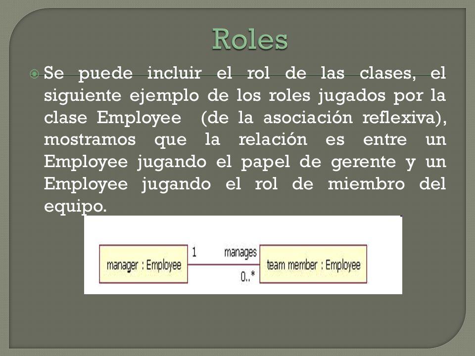 Se puede incluir el rol de las clases, el siguiente ejemplo de los roles jugados por la clase Employee (de la asociación reflexiva), mostramos que la