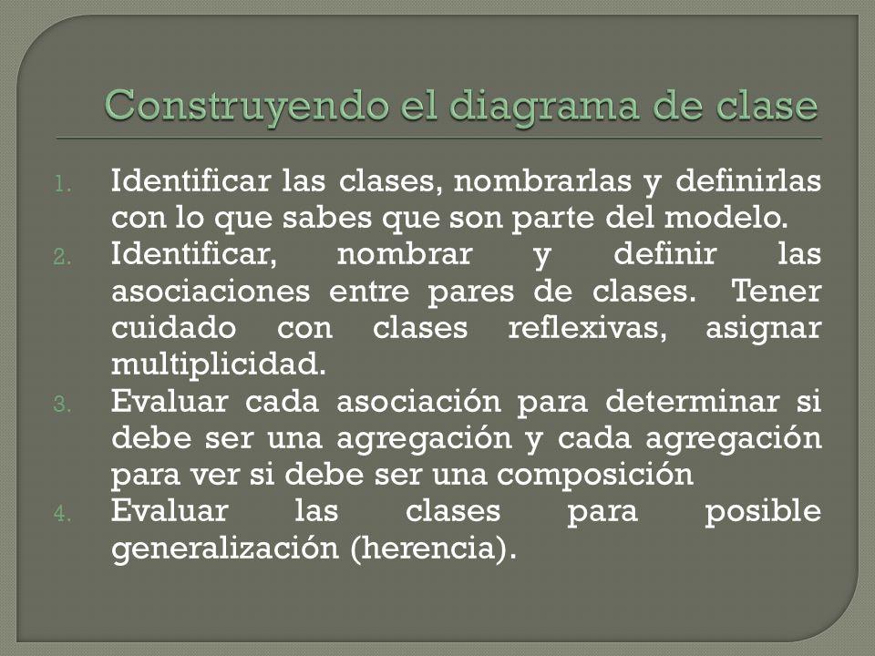 1. Identificar las clases, nombrarlas y definirlas con lo que sabes que son parte del modelo. 2. Identificar, nombrar y definir las asociaciones entre