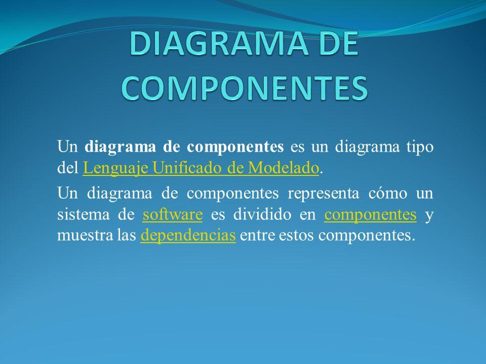 Un diagrama de componentes es un diagrama tipo del Lenguaje Unificado de Modelado.Lenguaje Unificado de Modelado Un diagrama de componentes representa