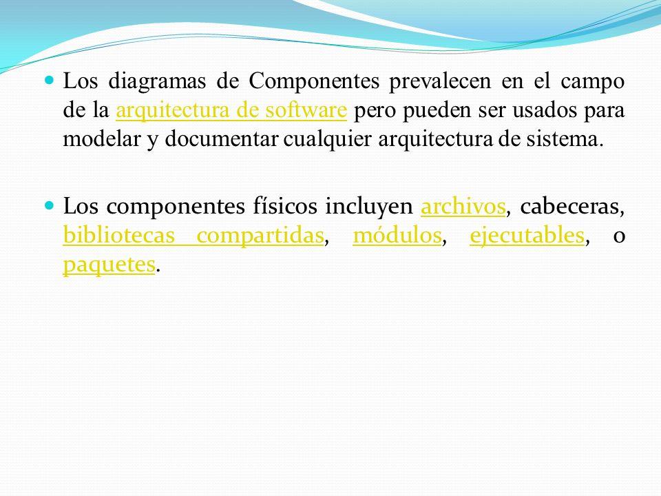 Los diagramas de Componentes prevalecen en el campo de la arquitectura de software pero pueden ser usados para modelar y documentar cualquier arquitec