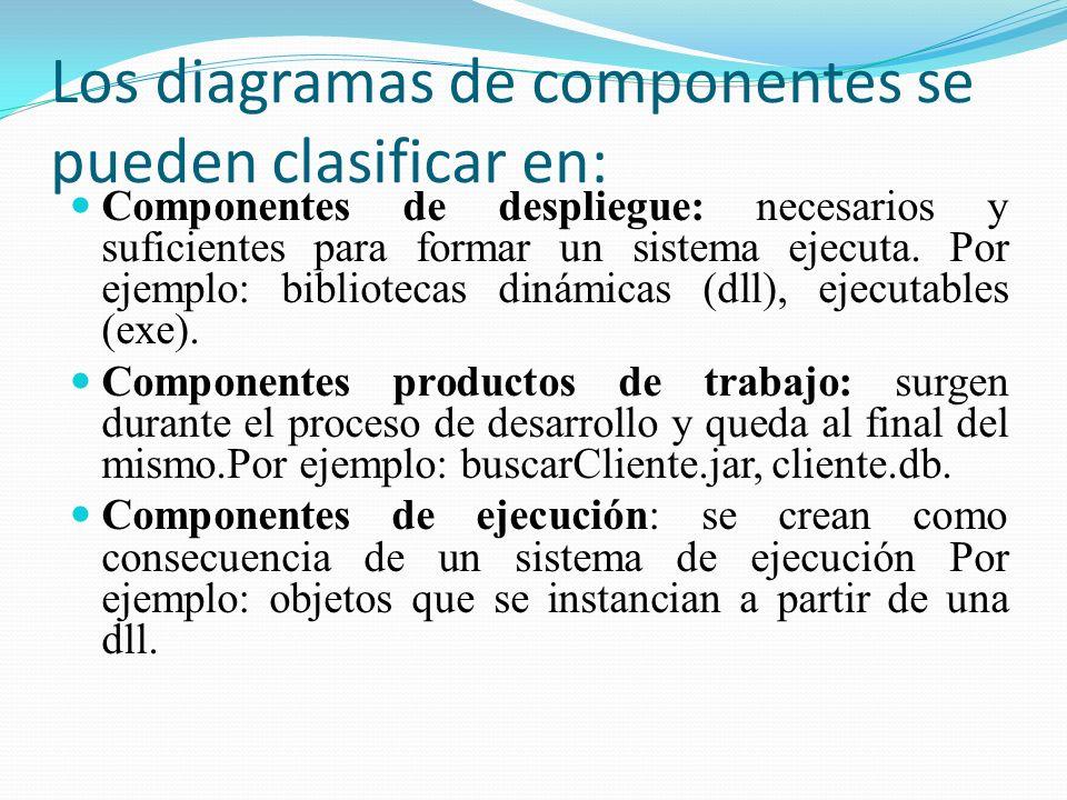 Los diagramas de componentes se pueden clasificar en: Componentes de despliegue: necesarios y suficientes para formar un sistema ejecuta. Por ejemplo:
