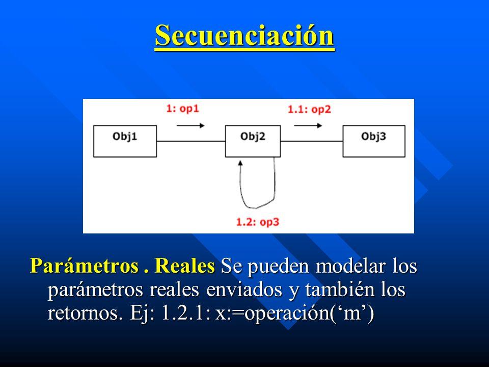 Secuenciación Parámetros. Reales Se pueden modelar los parámetros reales enviados y también los retornos. Ej: 1.2.1: x:=operación(m)