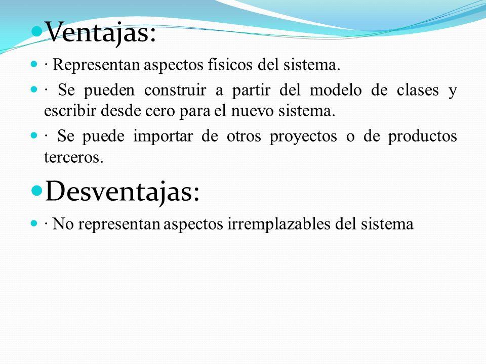 Ventajas: · Representan aspectos físicos del sistema. · Se pueden construir a partir del modelo de clases y escribir desde cero para el nuevo sistema.