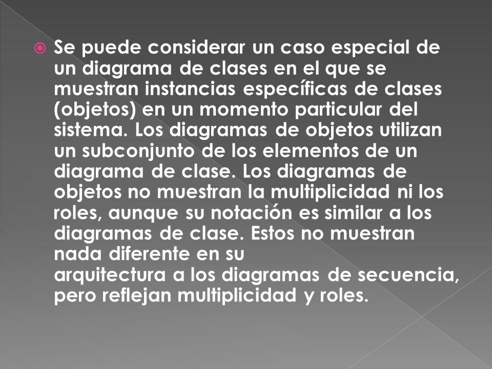Se puede considerar un caso especial de un diagrama de clases en el que se muestran instancias específicas de clases (objetos) en un momento particula