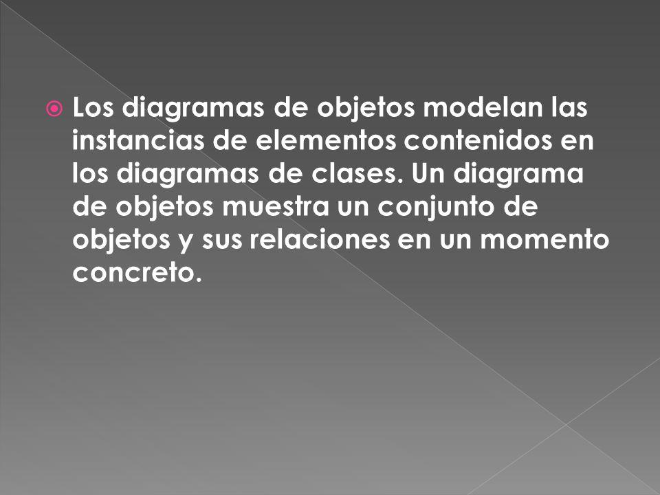 Los diagramas de objetos modelan las instancias de elementos contenidos en los diagramas de clases. Un diagrama de objetos muestra un conjunto de obje