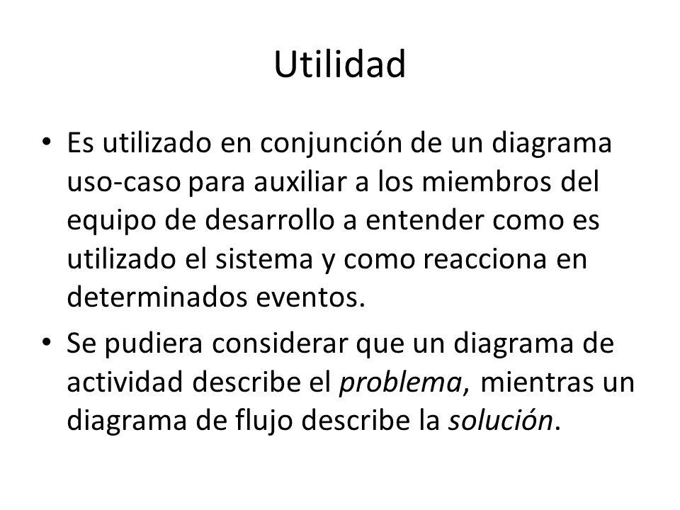 Utilidad Es utilizado en conjunción de un diagrama uso-caso para auxiliar a los miembros del equipo de desarrollo a entender como es utilizado el sist