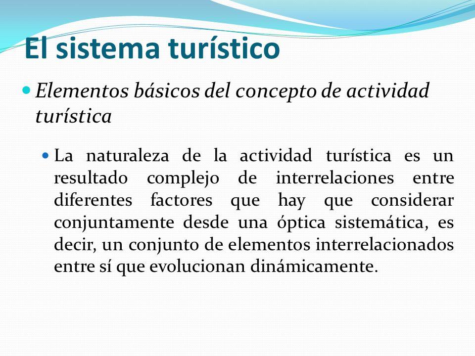 El sistema turístico Elementos básicos del concepto de actividad turística La naturaleza de la actividad turística es un resultado complejo de interre