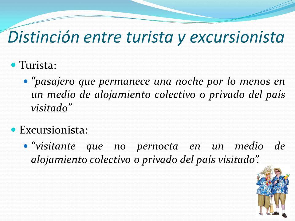 Distinción entre turista y excursionista Turista: pasajero que permanece una noche por lo menos en un medio de alojamiento colectivo o privado del paí