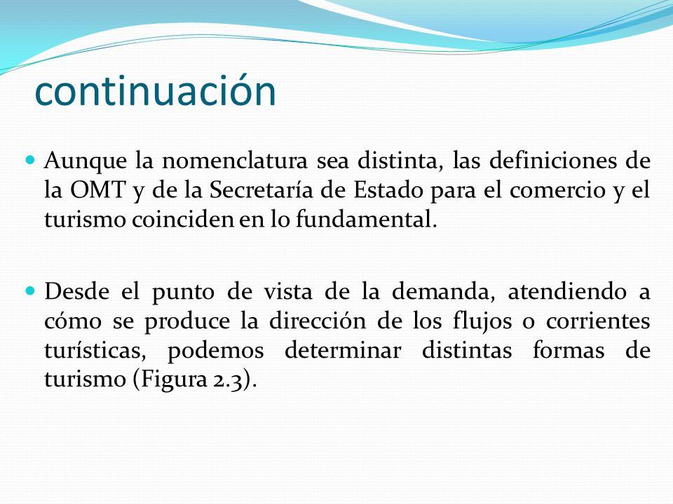 continuación Aunque la nomenclatura sea distinta, las definiciones de la OMT y de la Secretaría de Estado para el comercio y el turismo coinciden en l