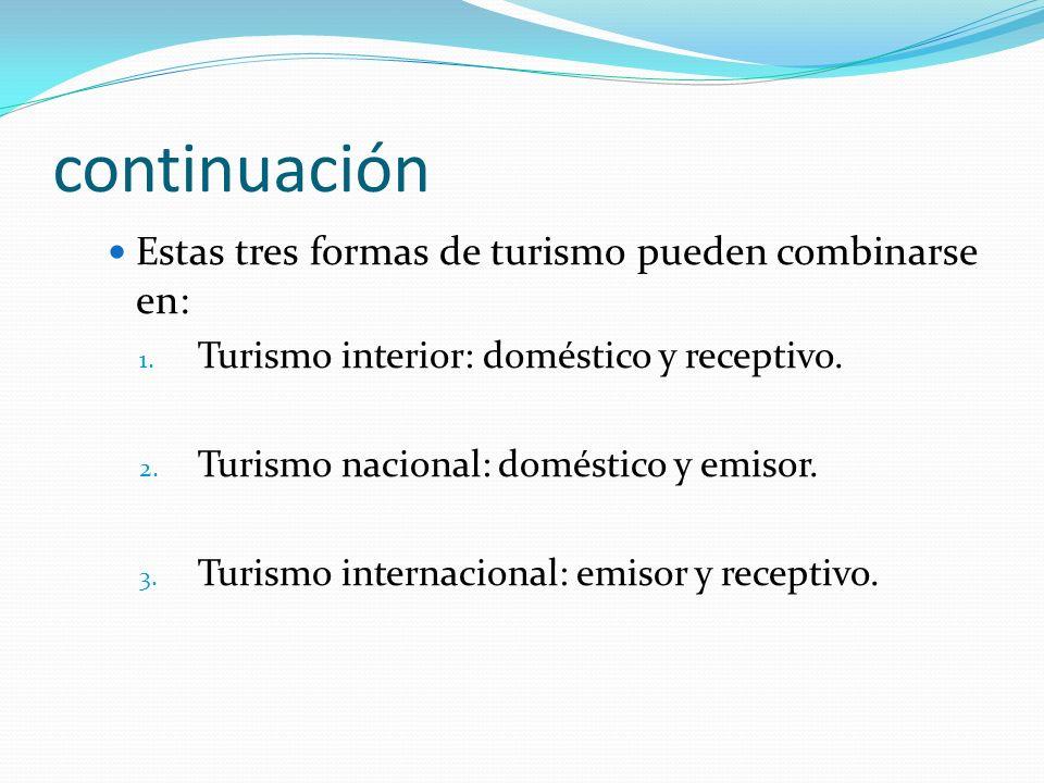 continuación Estas tres formas de turismo pueden combinarse en: 1. Turismo interior: doméstico y receptivo. 2. Turismo nacional: doméstico y emisor. 3