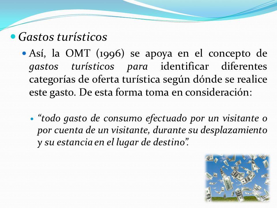 Gastos turísticos Así, la OMT (1996) se apoya en el concepto de gastos turísticos para identificar diferentes categorías de oferta turística según dón