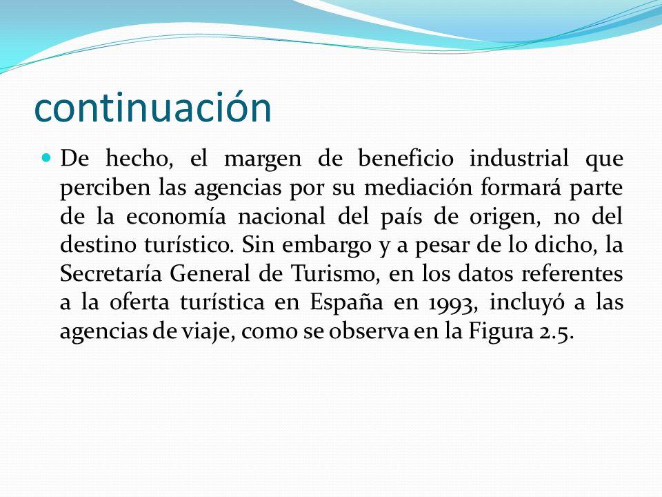 continuación De hecho, el margen de beneficio industrial que perciben las agencias por su mediación formará parte de la economía nacional del país de