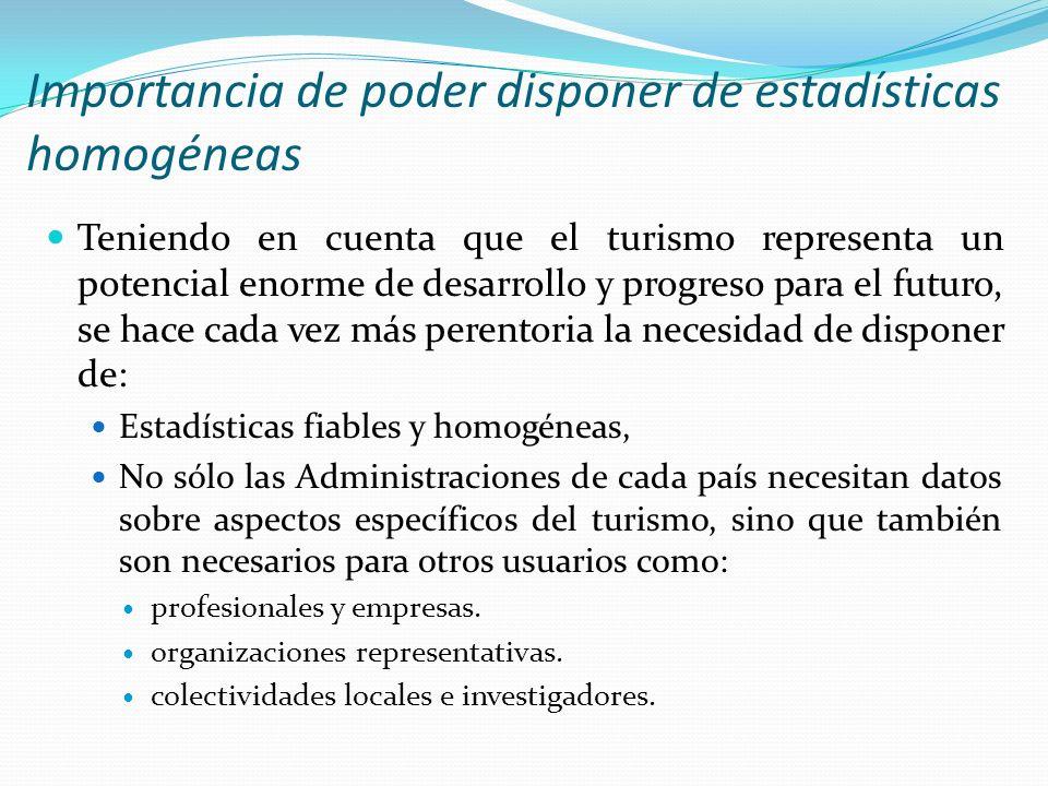 Bibliografía BONIFACE, B.