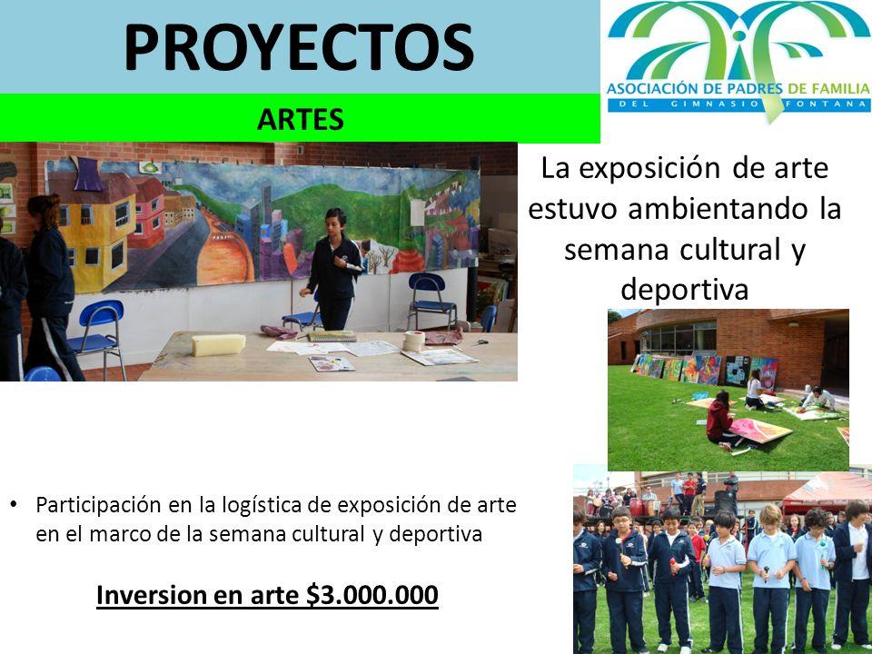 PROYECTOS ARTES Participación en la logística de exposición de arte en el marco de la semana cultural y deportiva Inversion en arte $3.000.000 La exposición de arte estuvo ambientando la semana cultural y deportiva