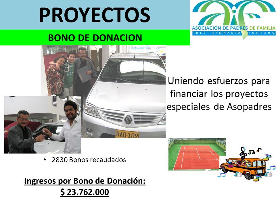 PROYECTOS BONO DE DONACION 2830 Bonos recaudados Ingresos por Bono de Donación: $ 23.762.000 Uniendo esfuerzos para financiar los proyectos especiales de Asopadres