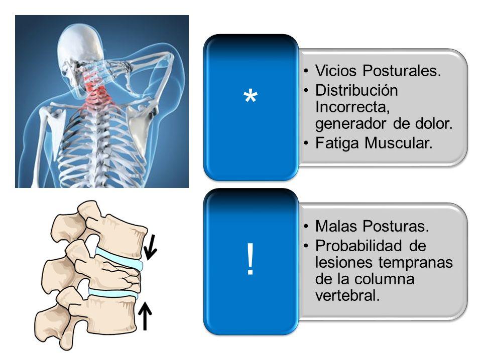 La distribución de los elementos de trabajo deben favorecer la labor del operario, con el objetivo de minimizar la fatiga muscular y la posible aparic