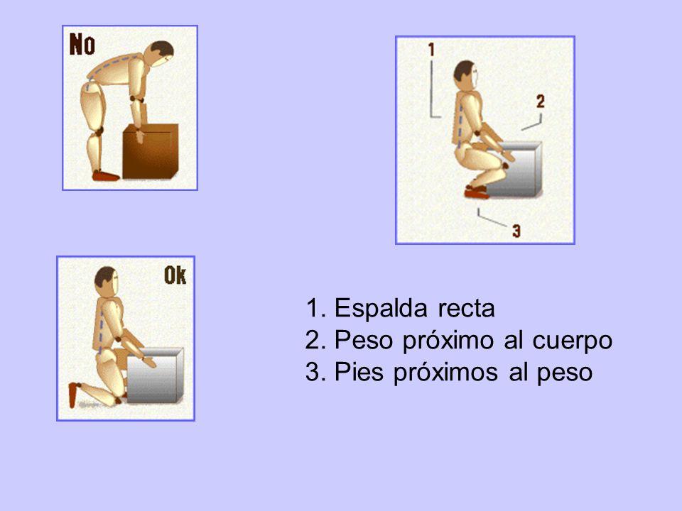 Altura del Monitor que permita mantener la horizontalidad de la mirada Alternancia con otras posturas Conciencia corporal