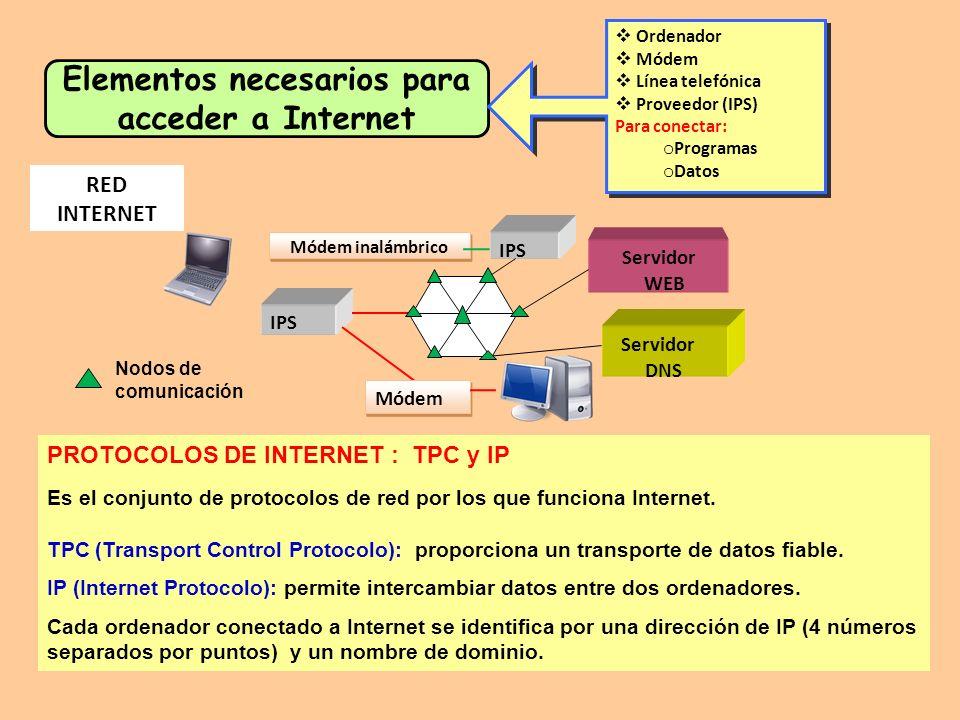 MEDIOS DE TRANSMISIÓN Por cable Sin cable Por cable : las señales se transportan por medios sólidos Cable trenzado (terrestres y submarinos).
