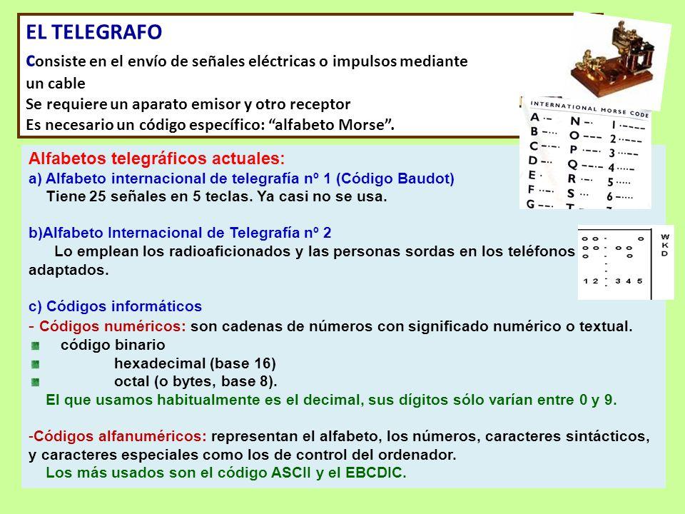No imprimibles Código ASCII : American Standard Code for Information Interchange ( Estándar Americano de Codificación para el Intercambio de Información).