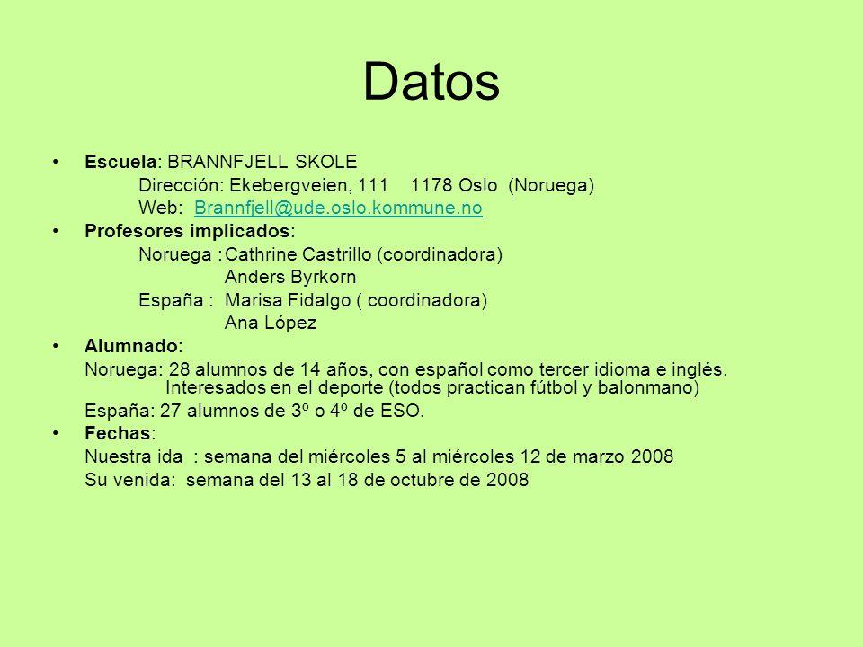 Alojamiento Los alumnos españoles: en familias.