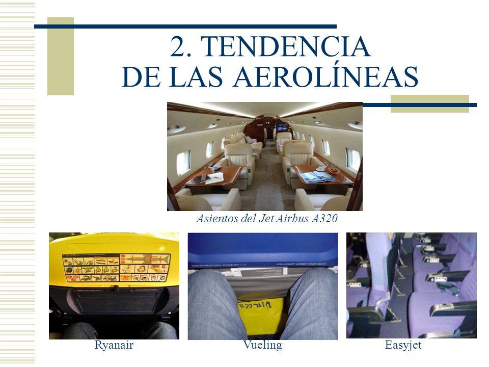2. TENDENCIA DE LAS AEROLÍNEAS Ryanair Vueling Easyjet Asientos del Jet Airbus A320
