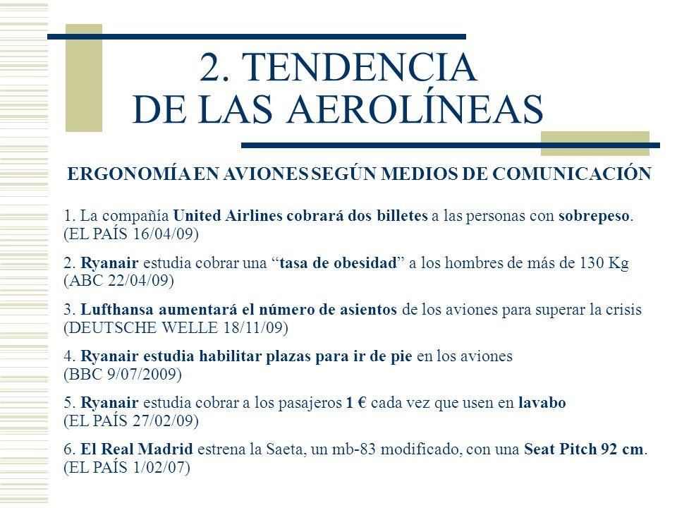 2. TENDENCIA DE LAS AEROLÍNEAS ERGONOMÍA EN AVIONES SEGÚN MEDIOS DE COMUNICACIÓN 1. La compañía United Airlines cobrará dos billetes a las personas co