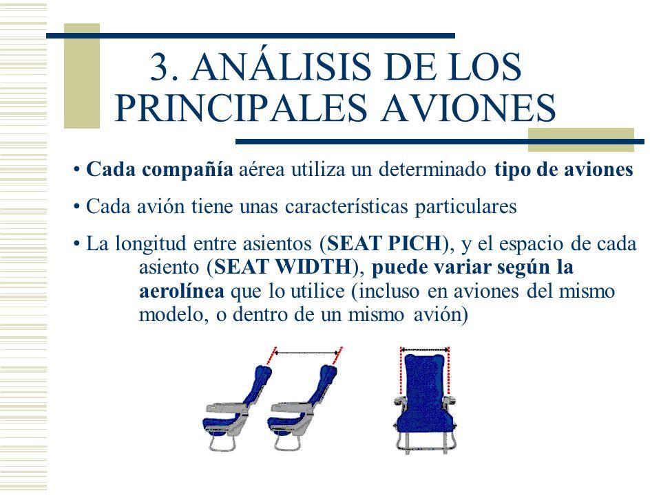 3. ANÁLISIS DE LOS PRINCIPALES AVIONES Cada compañía aérea utiliza un determinado tipo de aviones Cada avión tiene unas características particulares L