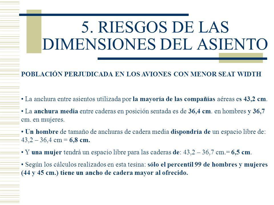 5. RIESGOS DE LAS DIMENSIONES DEL ASIENTO POBLACIÓN PERJUDICADA EN LOS AVIONES CON MENOR SEAT WIDTH La anchura entre asientos utilizada por la mayoría