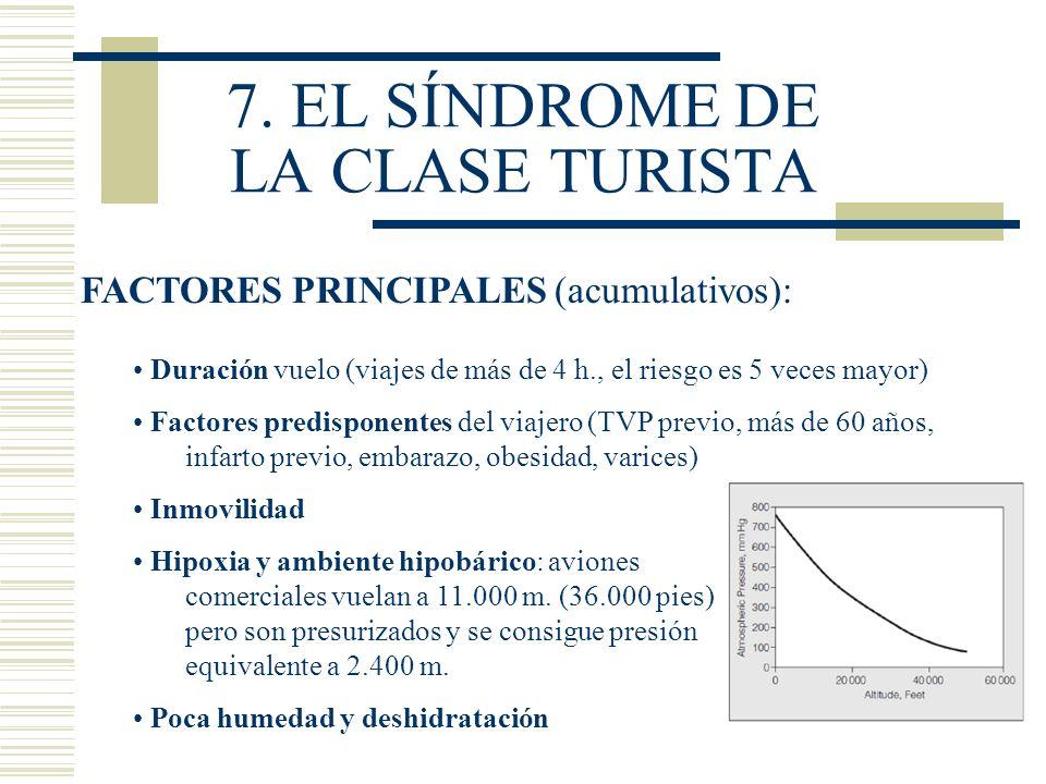 7. EL SÍNDROME DE LA CLASE TURISTA FACTORES PRINCIPALES (acumulativos): Duración vuelo (viajes de más de 4 h., el riesgo es 5 veces mayor) Factores pr